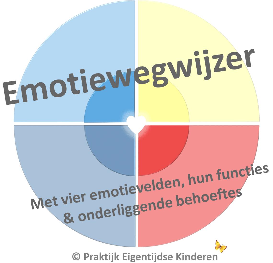 Emotiewegwijzer, omgaan met intense emoties